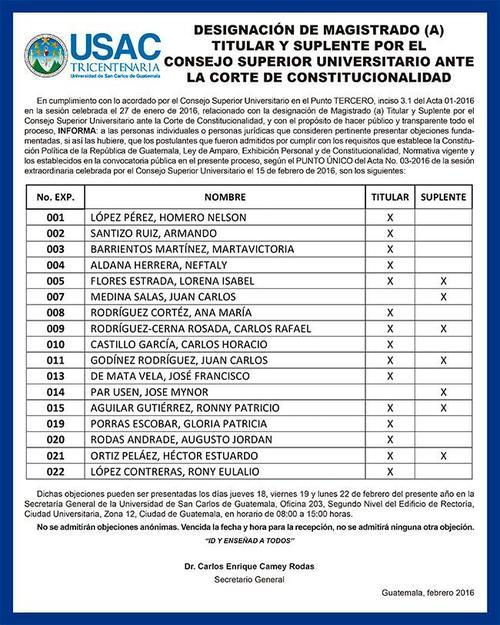Esta es la lista de los 17 profesionales que aspiran ser electos por el Consejo Superior de la USAC.