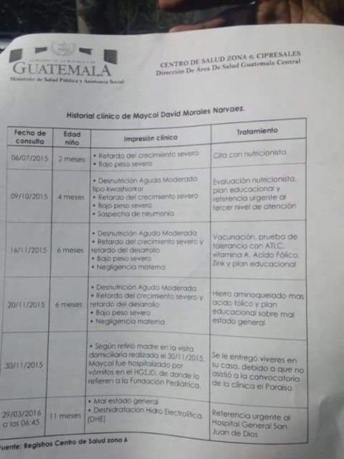 El registro médico del niño. (Foto: Soy502)