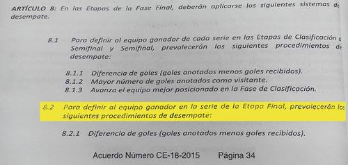 El reglamento de competencia de la Liga Nacional estipula en los artículos 8.2 y 8.2.1 que para la definición de final Clausura 2016, prevalecerá la diferencia de goles (goles anotados menos goles recibidos). (Foto: LNFG)