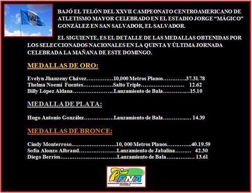 Los resultados de la jornada dominical en El Salvador.