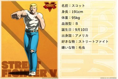Estos son los datos que se han revelado de los peladores que abren el juego de Street Fighter II.