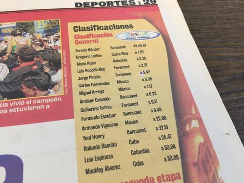 Los resultados de la Vuelta 42 a Guatemala. (Foto: Hemeroteca nacional)