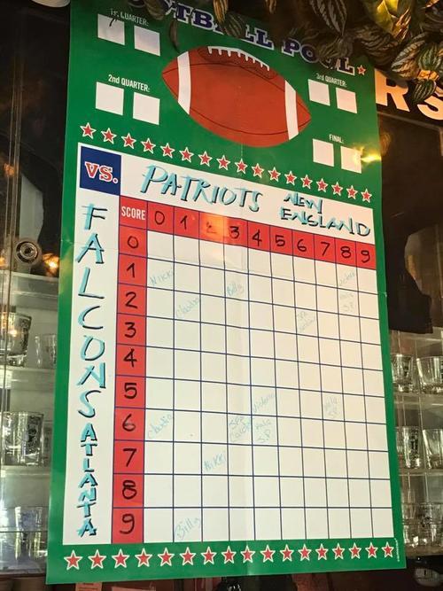 Rattle And Hum está preparado para recibir a sus clientes el día del Super Bowl LI. (Foto: FB Rattle And Hum)