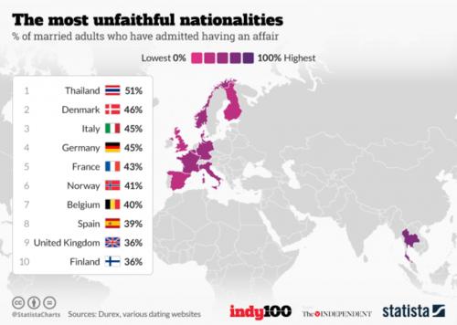 Esta es la imagen que muestra los resultados del estudio sobre en que países hay un mayor número de infidelidades. (Foto: Indy100)