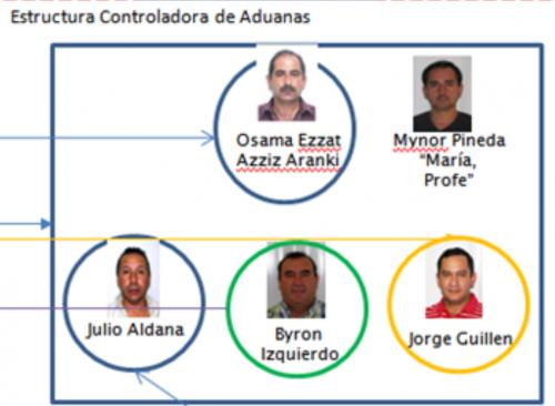 La estructura externa donde aparecen Julio Aldana y Mynor Pineda.