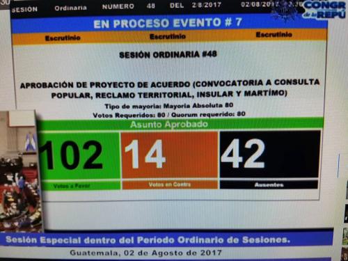 Resultado en el Congreso de la República. (Foto: Facebook)