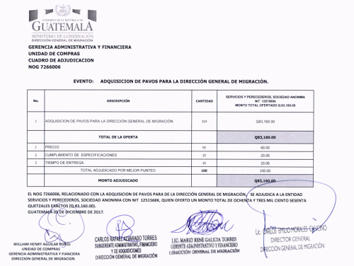 Documento de adjudicación.