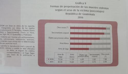 El seccionamiento corporal fue la forma en que se cometieron más crímenes contra las mujeres. (Fuente: GGM)
