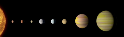 Kepler 90i, es el tercero desde el Sol. (Foto: Infobae)