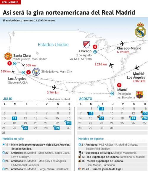 Este es el recorrido gráfico de la gira del Real Madrid por Estados Unidos en este verano 2017. (Foto: AS)