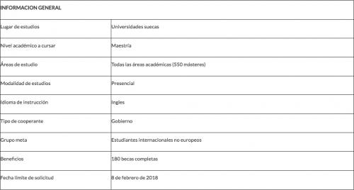 Información general de las becas.