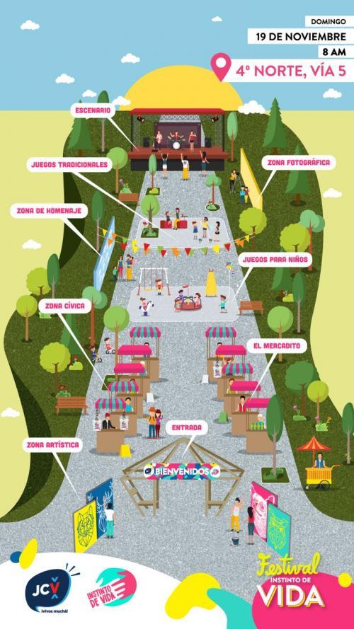Distribución de actividades en la ruta 5.