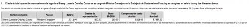 Desglose del salario de Sherry Ordóñez en Francia. (Foto: Soy502)