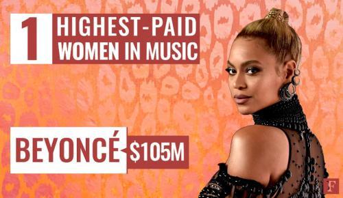 beyonce es la mujer mejor pagada del 2017. (Foto: Forbes)