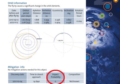 Estos son los datos de la órbita de 2012 TC4. (Ilustración: Cortesía Edgar Castro Bathen)