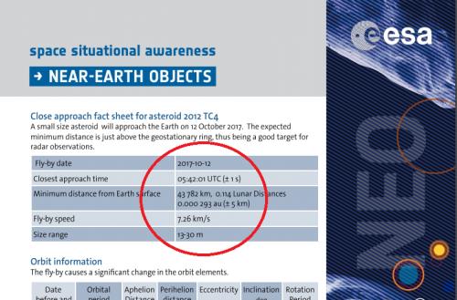 Datos del asteroide que pasará cerca de la Tierra. (Cortesía: Edgar Castro Bathen)