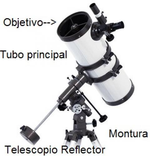 Si tienes acceso a un telescopio, puedes intentar observar el asteroide. (Ilustración: Cortesía Edgar Castro Bathen)