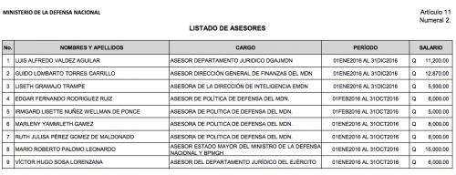 Asesores del Ministerio de la Defensa en 2016.