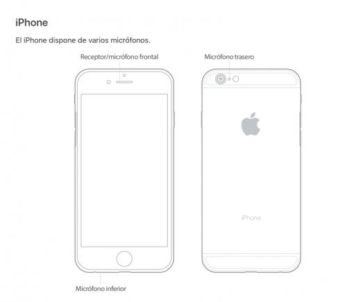Micrófonos del iPhone. (Foto: support.apple.com)