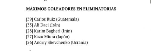 Ellos son los máximos goleadores en eliminatorias mundialistas.