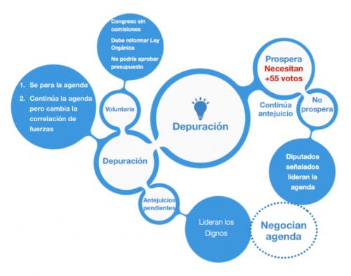Escenarios planteados en la teoría del sociólogo. (Foto: Wordpress)