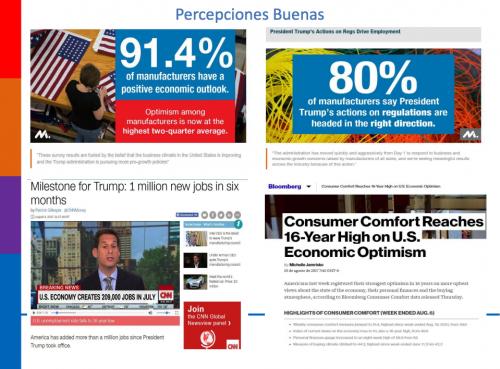 Las percepciones económicas de los estadounidenses han mejorado, según el CABI son las mejores de la historia, por lo que habrá más inversiones y por consiguiente más ingresos para Guatemala. (Foto: Captura de pantalla)