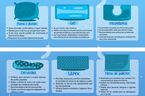 Beneficios de cada tipo de relleno. (Gráfica: Camassealy.com)