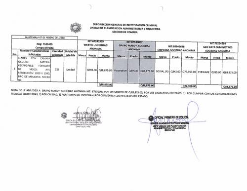 Grupo Mardy fue la empresa beneficiada con la compra de la PNC. (Foto: captura de pantalla)