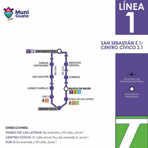 Así serán las nuevas estaciones en la zona 1.