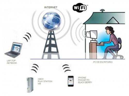 Nokia apostará por facilitar el acceso a internet inalámbrico. (Foto: arkesar.com.mx)