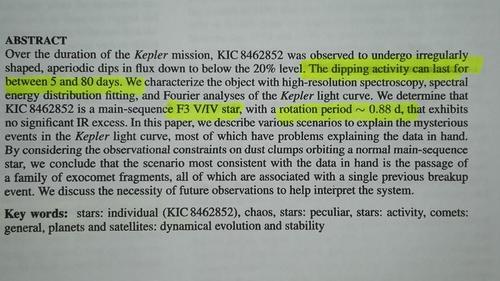 Este es el resumen del estudio astronómico.