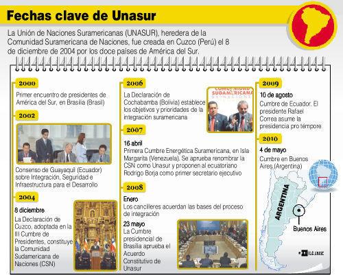 La Unión de Naciones Suramericanas (Unasur) fue creada el 8 de diciembre de 2004 en Perú. (Foto: EFE)