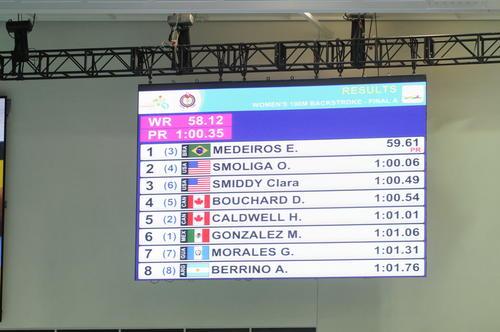 Estos son los resultados oficiales después de los 100 metros dorso, donde compitió Gisela Morales. (Foto: Pedro Pablo Mijangos/Soy 502)