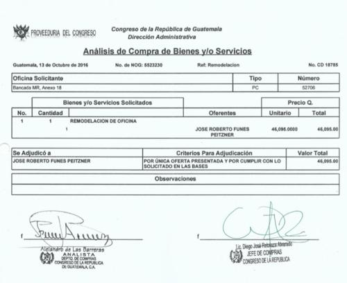 El Congreso gastará 46 mil quetzales en la remodelación. (Foto: Soy502)