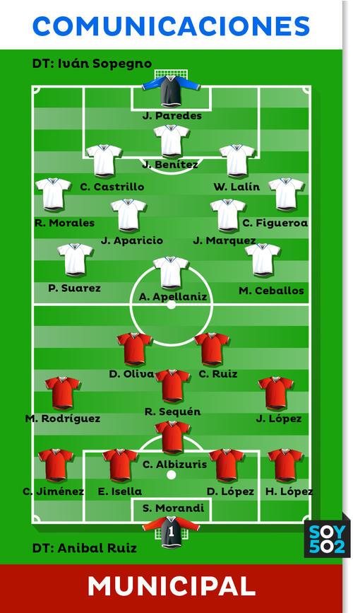 Ellos escribirán dentro de la cancha la historia del clásico 277 en el futbol guatemalteco. (Infografía: Javier Marroquín/Soy502)