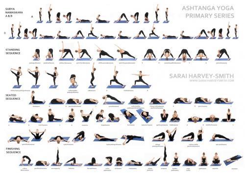 Posiciones de Ashtanga yoga. (Foto: Pack Your Mat)