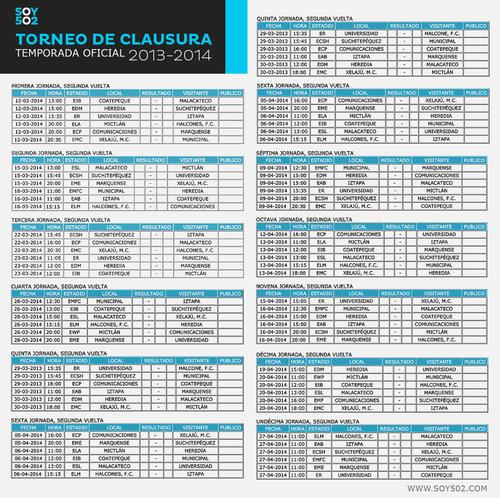 El calendario de partidos de primera vuelta del Torneo Clausura 2014 de la Liga Nacional de Futbol. (Javier Marroquín/Soy502)