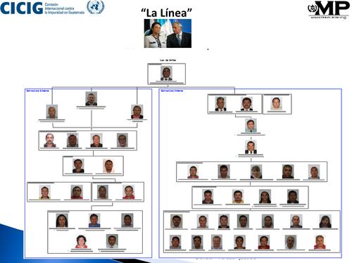 Así queda la nueva estructura de La Línea, tras las investigaciones.