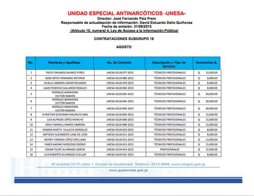 El hijo del viceministro de seguridad, Fernando Antonio Sosa Soto, también tiene un contrato, de la misma forma que el hermano de la viceministra antinarcóticos, Edgar Rolando Ovalle Cabrera.