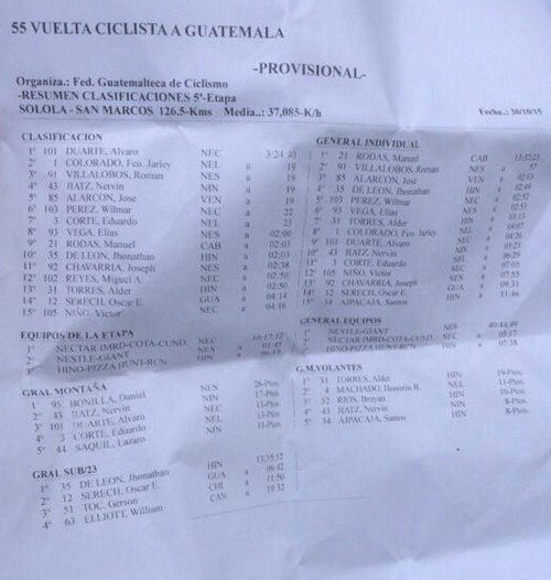 Clasificación tras la quinta etapa.