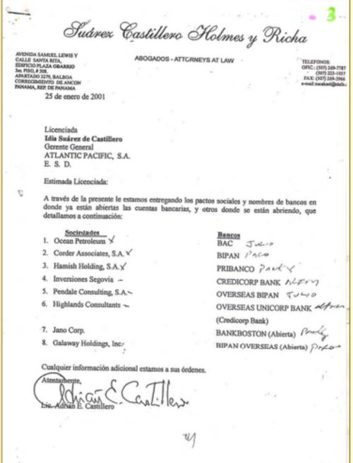 """Esta carta detonó el escándalo """"Conexión Panamá"""" en el año 2001. (Foto: archivo)"""