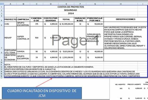 Juan Carlos Monzón llevaba el control de los contratos adjudicados a Grupo Escorpión.