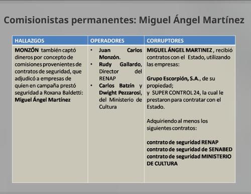 Así presentaron los beneficios obtenidos por Grupo Escorpión en la conferencia del MP y la CICIG.