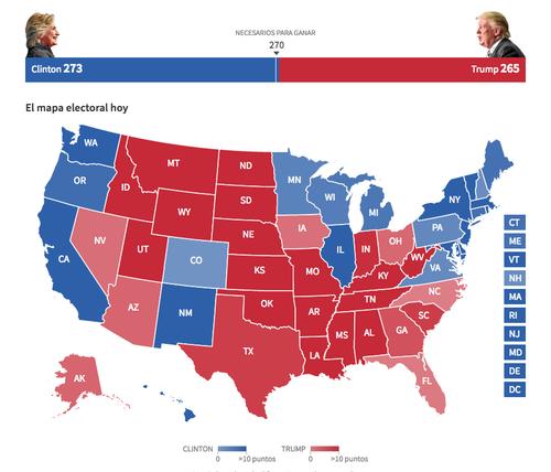 Resultados del promedio de las encuestas según RealClear Politics. (Foto: Univisión)