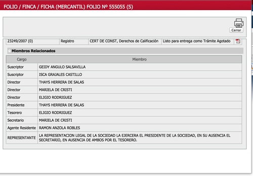 Estos son los directores de Andavila Corp. (Imagen: Registro Mercantil de Panamá)