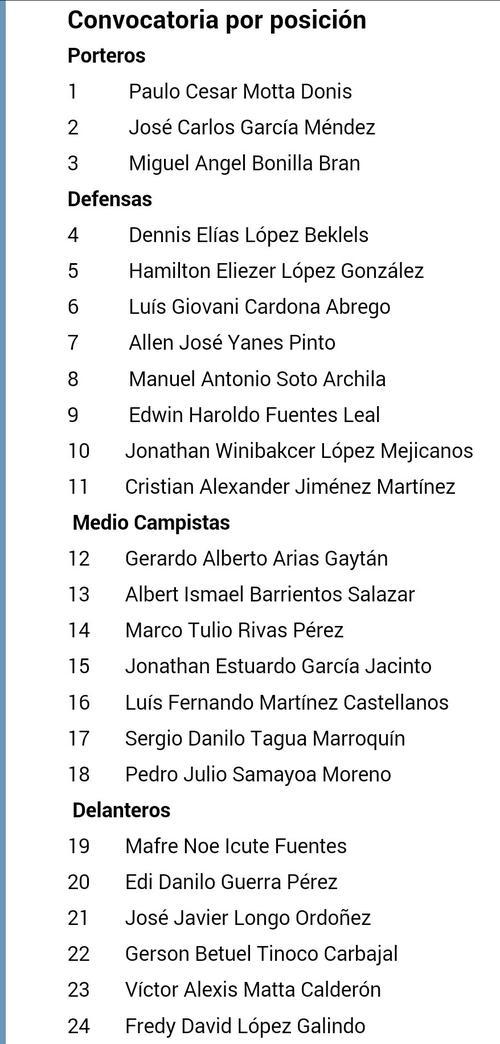 Elllos son los 24 convocados al trabajo de la selección nacional que dirige Walter Claverí.