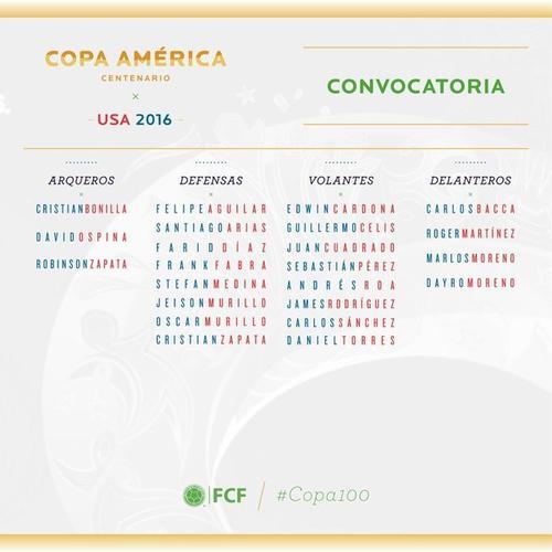 Estos son los convocados de la Selección de Colombia para la Copa América Centenario. (Foto: FCF)