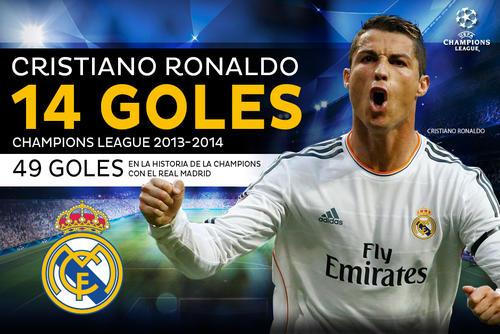 Cristiano Ronaldo está a un gol de ser el máximo anotador en una sola temporada en la Champions. (Imagen: Javier  Marroquín/Soy502)