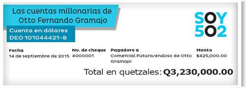 En esta chequera también tiene firma Otto Fernando Gramajo.