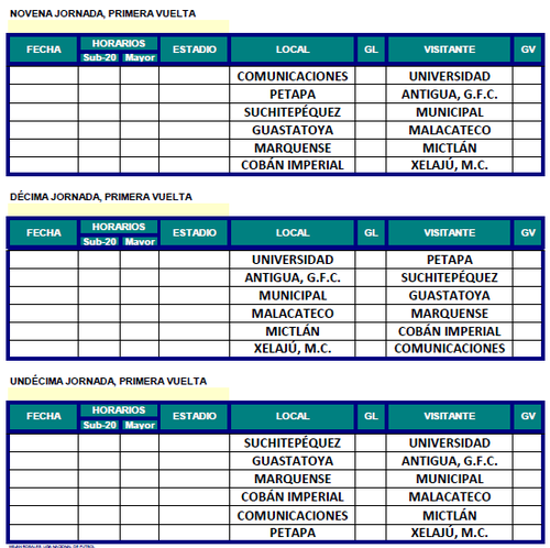 Así las últimas tres fechas de la primera vuelta del torneo Clausura 2016.